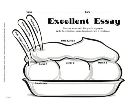 Outline of reflective essay